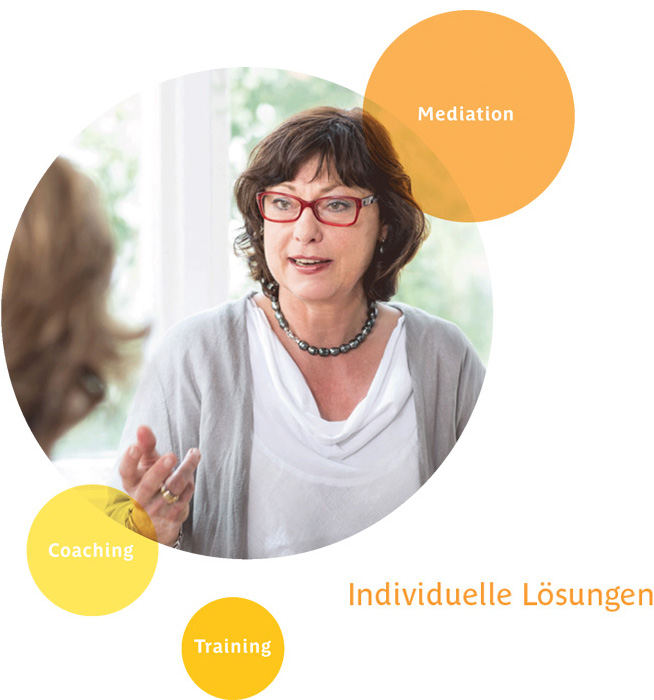 Mediation - Training - Coaching - Individuelle Lösungen - Annette Hachmann